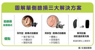 職務再設計開放單側聽損 科技企業虹韻助聽器讓職場聆聽無障礙
