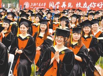 就業難 大學畢業生今年破900萬人