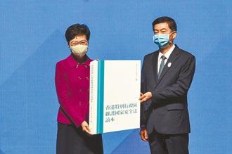 发展受阻碍 北京视为最大威胁