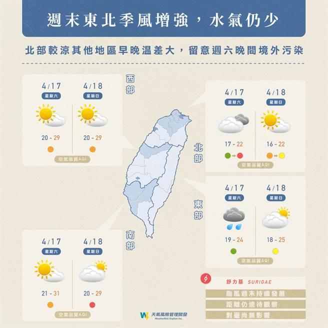 明(17日)東北季風稍微增強,北台灣多雲偶有短暫雨,花東、中南部山區也有局部短暫雨的機率,其餘各地多雲到晴。(摘自天氣風險臉書)