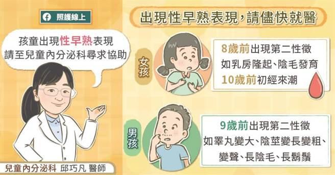 出現性早熟徵狀時,請帶孩子就醫。(圖/照護線上提供)