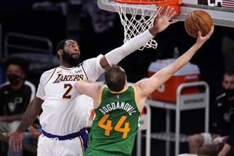 NBA》讓你3名先發!湖人仍驚險OT才贏爵士