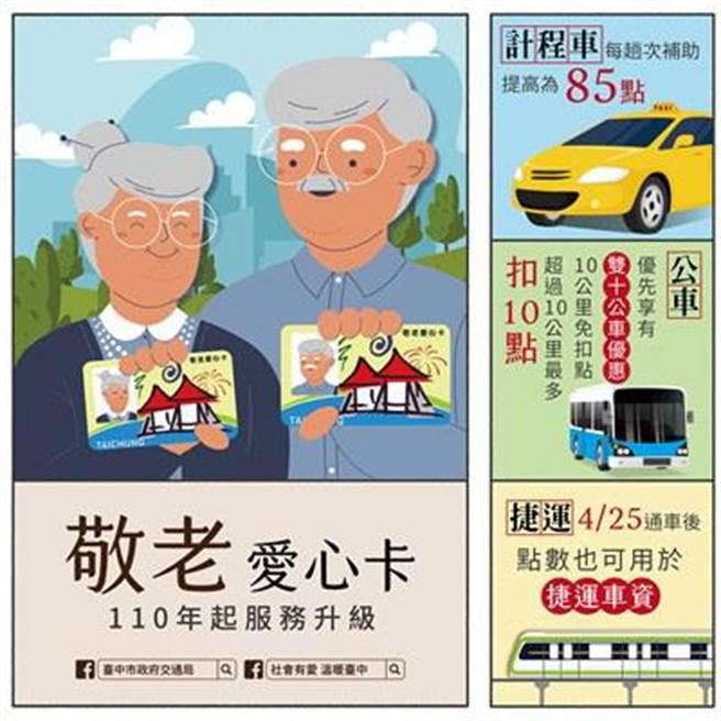 台中捷運綠線25日起正式營運,台中市交通局同步推出台中市民持敬老卡享半價優惠。(資料照片/陳淑芬台中傳