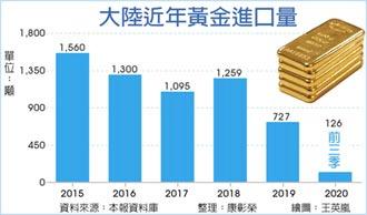 傳陸開放巨量黃金進口 全球金價看漲