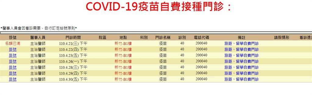 台大醫院新竹院區21日自費施打首日,線上掛號名額皆已額滿。(圖/翻攝自台大新竹院區網站)