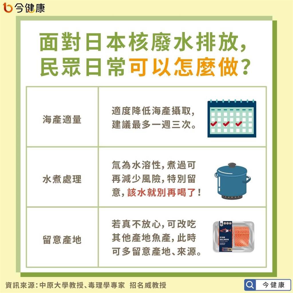 面對日本核廢水排放,民眾日常可以怎麼做?(圖/今健康提供)