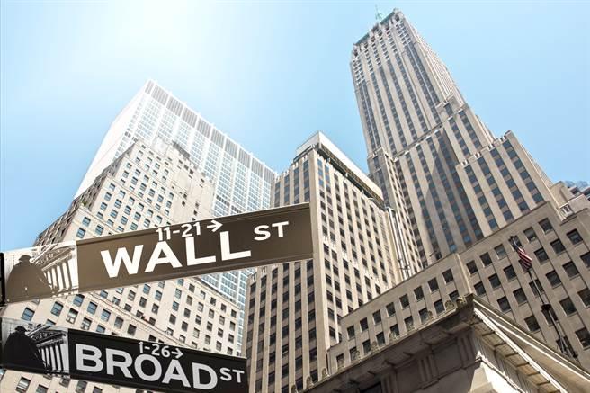 受全球貿易復甦帶動,美分析師看好非科技類股持續走揚。(圖/shutterstock)