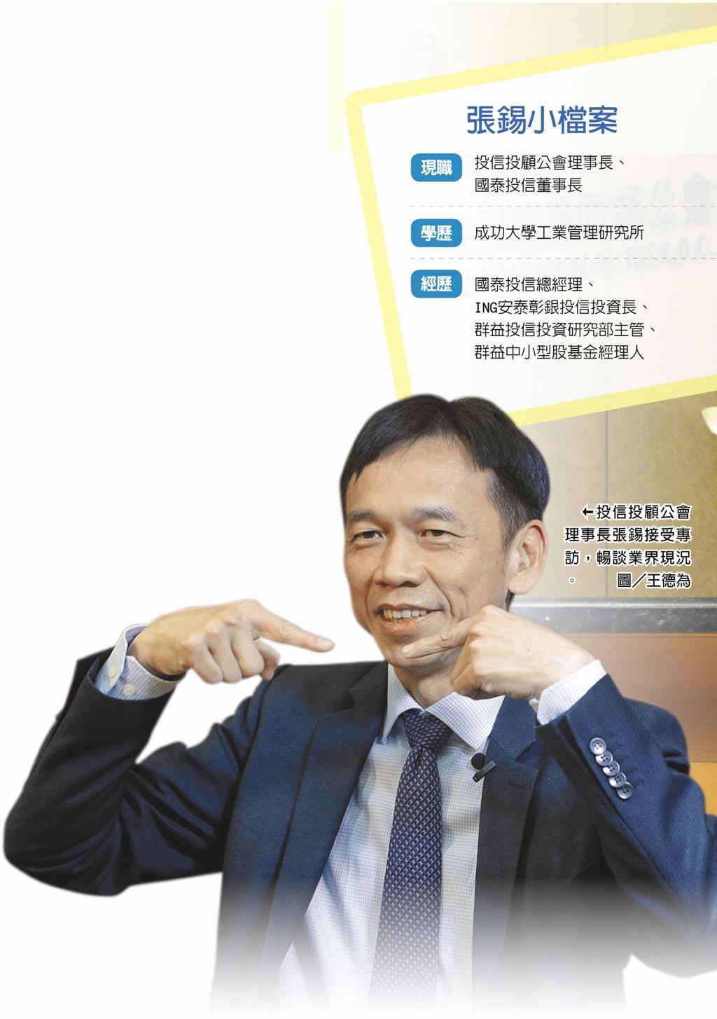 張錫小檔案  ←投信投顧公會理事長張錫接受專訪,暢談業界現況。圖/王德為