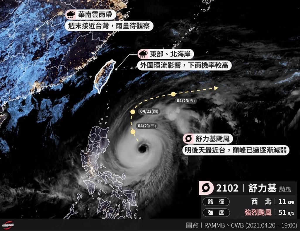 「台灣颱風論壇|天氣特急」則指出,周末有華南雲雨帶接近台灣,預計能帶來降雨,4月西部補水就看一波。(摘自台灣颱風論壇臉書)