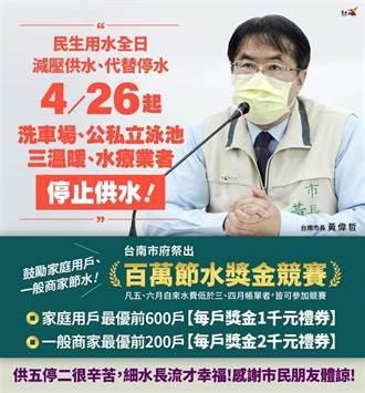 台南26日起停止三温暖、洗车业及游泳池供水