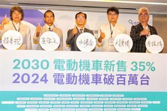 世界地球日 修復地球改善移動污染 SMAT民調:八成台灣民眾力挺「2024電動機車破百萬」