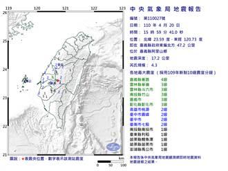 又摇了!阿里山4.3地震 嘉义震度达4级