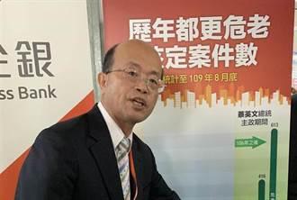 公股銀行人事問題屢成焦點 財政部一周內二度發聲明