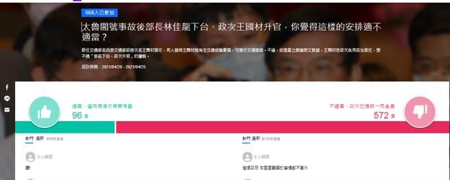 Yahoo投票。(圖/翻攝自Yaoo投票網站)