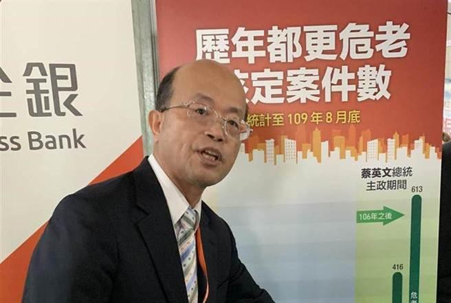 臺灣企銀董事長黃博怡已請辭。圖/黃惠聆攝