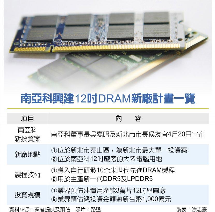 南亞科興建12吋DRAM新廠計畫一覽