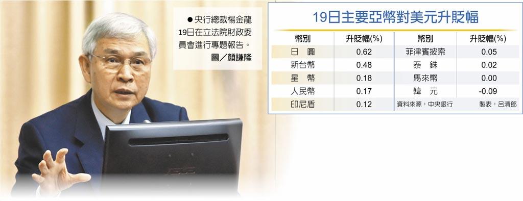 19日主要亞幣對美元升貶幅 央行總裁楊金龍19日在立法院財政委員會進行專題報告。圖/顏謙隆