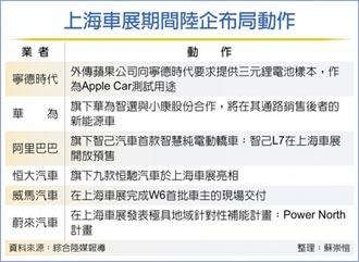 蘋果汽車傳用寧德時代電池