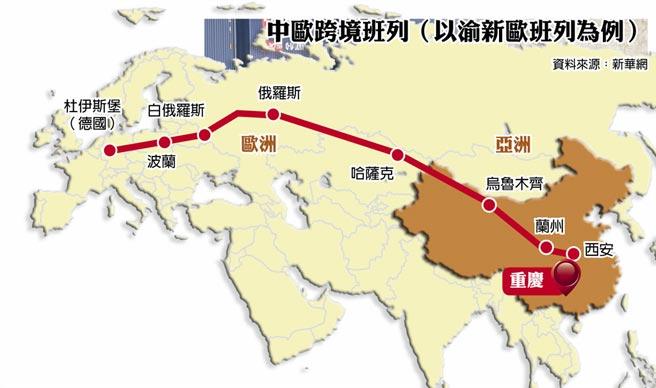 中歐跨境班列(以渝新歐班列為例)