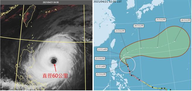 左圖為大眼颱「舒力基」,颱風眼直徑達60公里。右圖為「舒力基」預測路徑,沿太平洋高壓邊緣向北北西前進,明(22日)轉東北,周五(23日)起偏東逐漸加快,遠離台灣。(翻攝自 「三立準氣象· 老大洩天機」)