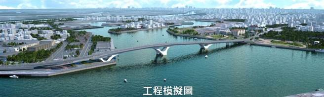 全長1010公尺的安平漁港跨港大橋,由城平路跨越漁港航道銜接至永華路。(台南市工務局提供/曹婷婷台南傳真)