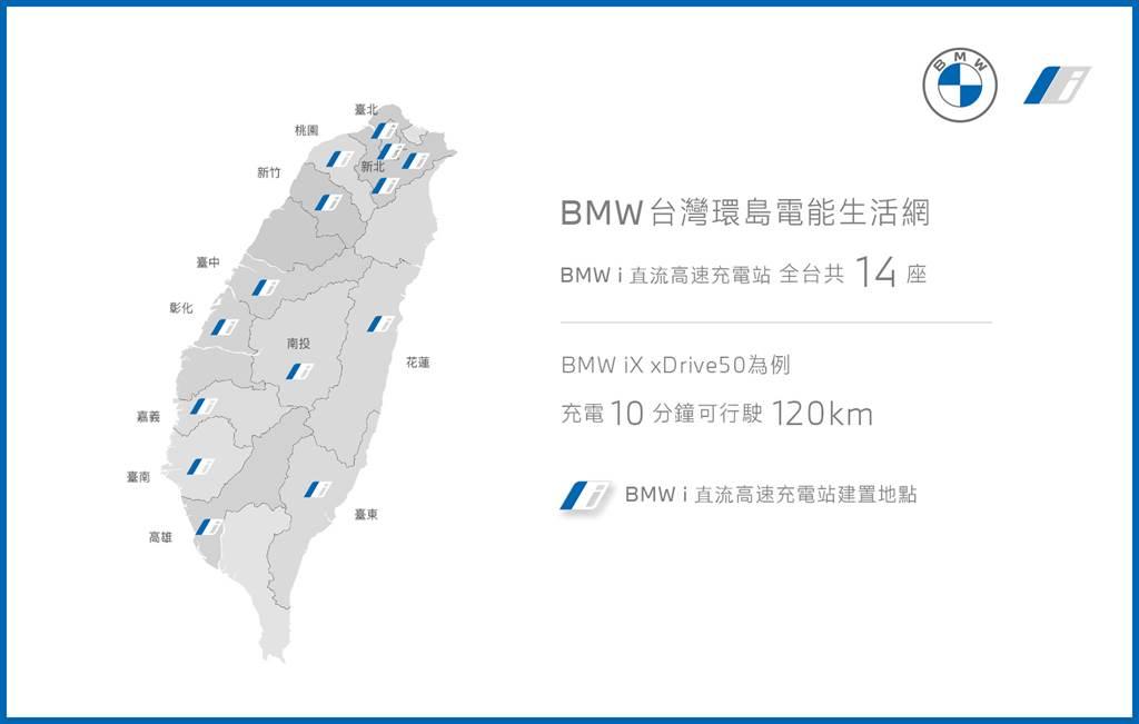BMW總代理汎德依據台灣消費者的用車習慣與生活型態、攜手全台經銷商建置14處全新BMW i直流高速充電站,預計在今年底開始將陸續完成台灣環島高速充電站建置。