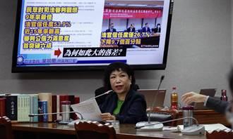 叶毓兰》大撒纳税钱宣传可挽救司法信誉?!