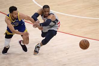 NBA》柯瑞三分球魔力消失 勇士慘遭巫師逆襲