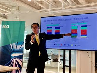 BCG:全球半導體供應鏈存在脆弱環節 台廠營收出貨中斷損失恐達400億美元