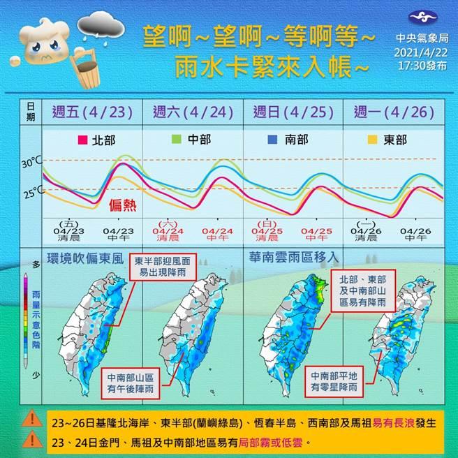 预报员赵竑指出,下周日(25)、下周一(26)受华南云系影响,总体来看全台都有降雨机率。(气象局)