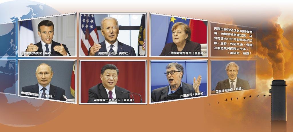 美國主辦的全球氣候峰會登場,40國領袖應邀出席,拜登將提出10年內碳排減半目標,屆時,包括交通、發電及製造業將面臨大改革。(美聯社、路透)