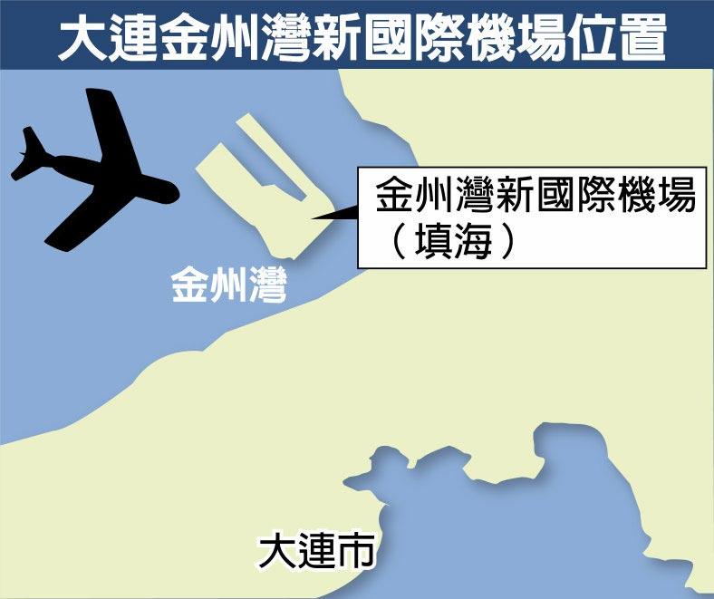 大連金州灣新國際機場位置