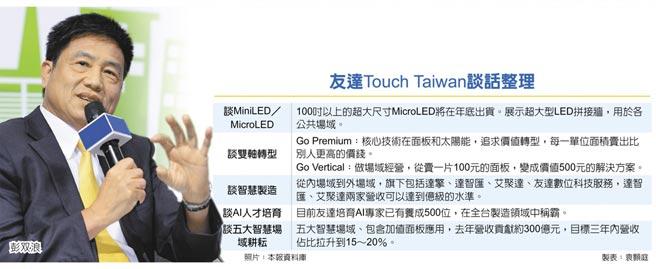 友達Touch Taiwan談話整理  彭双浪