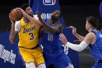 NBA》一眉哥復出手感差 湖人作客不敵獨行俠