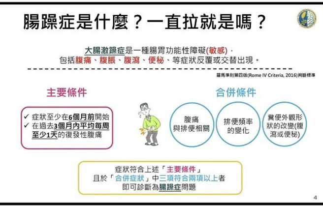 什麼是腸躁症?(圖/台灣胃腸神經與蠕動學會、康健雜誌提供)