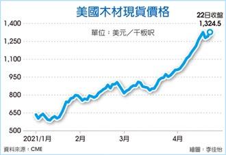 美木材價格攀高 房價跟著漲
