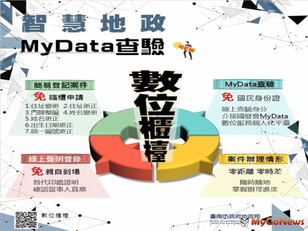 智慧地政數位櫃台服務再升級,7項登記免出門即可辦理(圖/台南市政府)