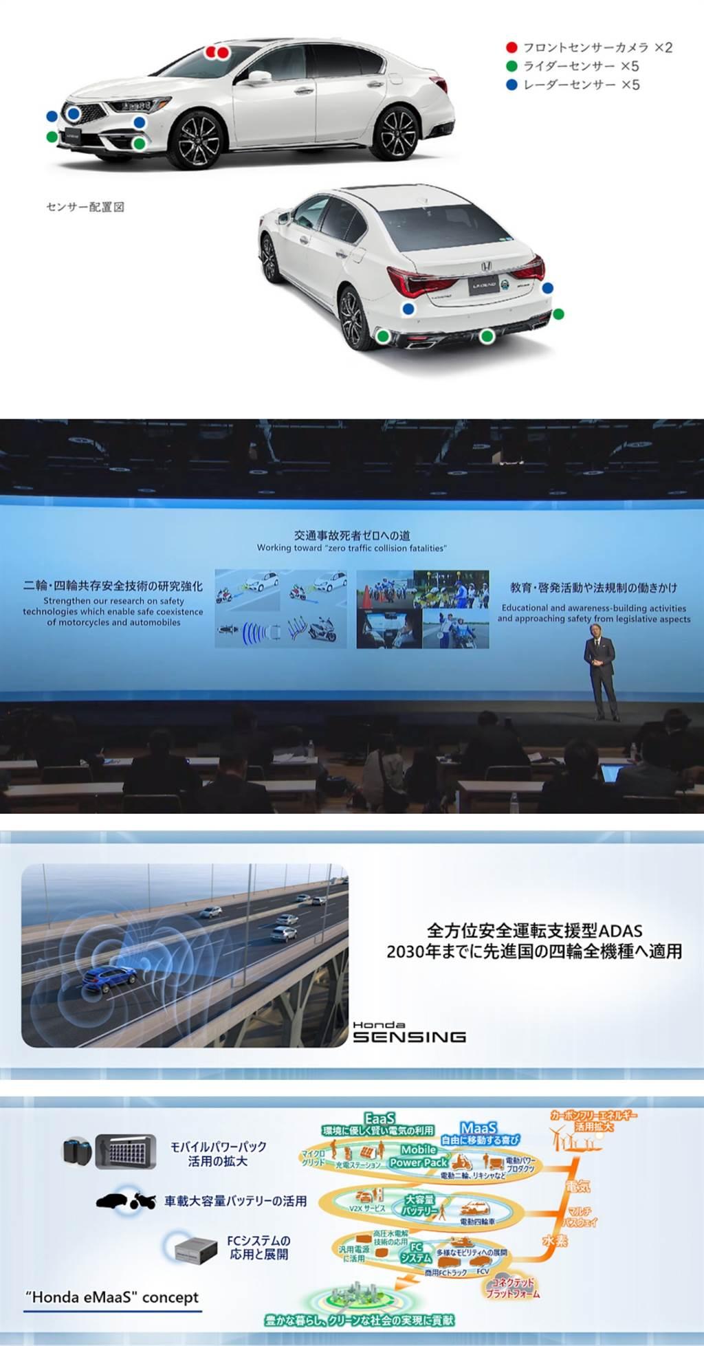 Honda新任社長三部敏宏上任發表全新「電氣化戰略」、2040年純電車/氫燃料車型將達 100%