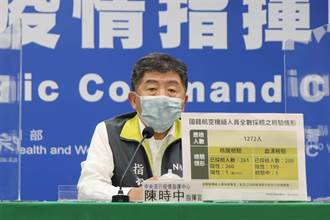 專輯》華航機師染疫風暴擴大 擬全面採檢民航機師