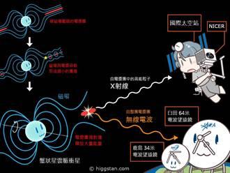 蟹狀星雲脈衝星使X雷射光增亮 台美日研究登科學期刊