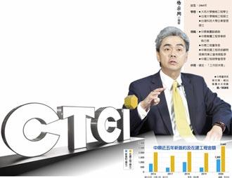 中鼎董事長發豪語! 楊宗興:四大策略全球搶市