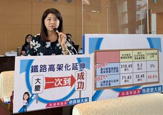 台中鐵路高架化延伸段 市議員主張一次到「成功」
