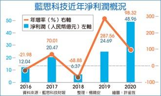 受益蘋果產品業務拉動... 藍思科技 去年獲利大增98%