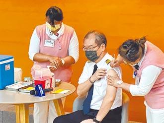 防堵破口!增疫苗覆蓋率 降社區風險