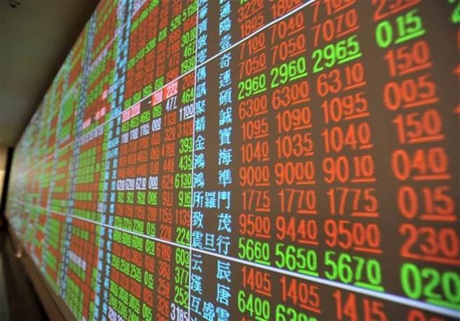 台股加權指數26日上漲272點、衝過17,500點,收在17,572點。
