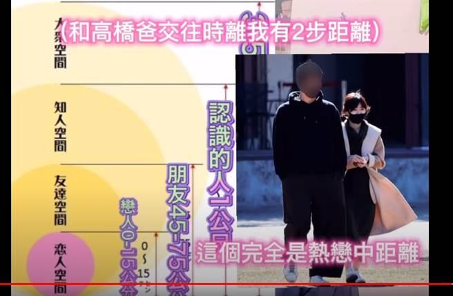 福原爱与横滨大谷翔平约会照完全是热恋中的恋人距离。(取自Mom Gaku YouTube)