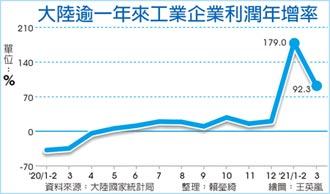 陸Q1工業企業利潤年增137%