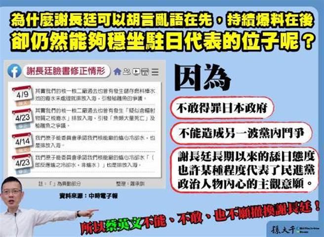 孙大千指出谢长廷没被撤换的3种可能理由。(图/摘自孙大千脸书)