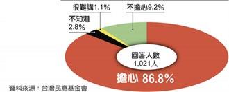 福島核事故廢水排入海 87%民眾憂慮 總統府仍力挺謝長廷