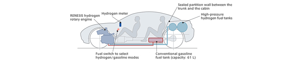 真的上賽道了!Toyota Corolla Sport 氫能源賽車「富士賽道」初公開!